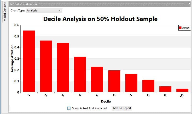 Decile-Analysis-holdout-sample