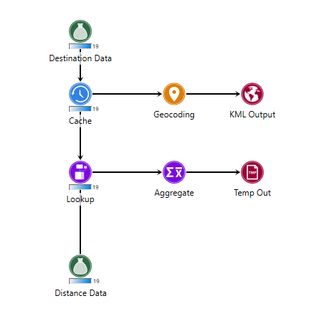 Construct Embed Workflow